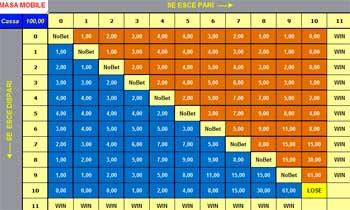Sistema Roulette MASA MOBILE DIFFERENZIALE su pari e dispari